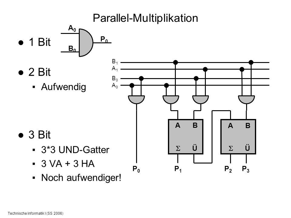Technische Informatik I (SS 2006) Parallel-Multiplikation 1 Bit 2 Bit Aufwendig 3 Bit 3*3 UND-Gatter 3 VA + 3 HA Noch aufwendiger! A0A0 B0B0 P0P0 B1A1