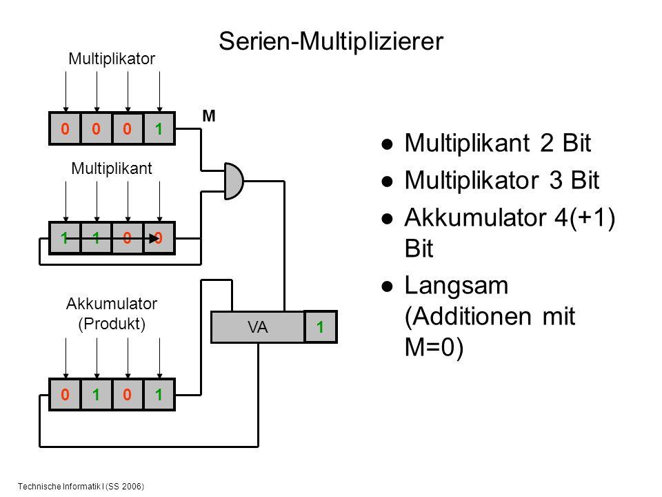 Technische Informatik I (SS 2006) Serien-Multiplizierer Multiplikant 2 Bit Multiplikator 3 Bit Akkumulator 4(+1) Bit Langsam (Additionen mit M=0) Mult