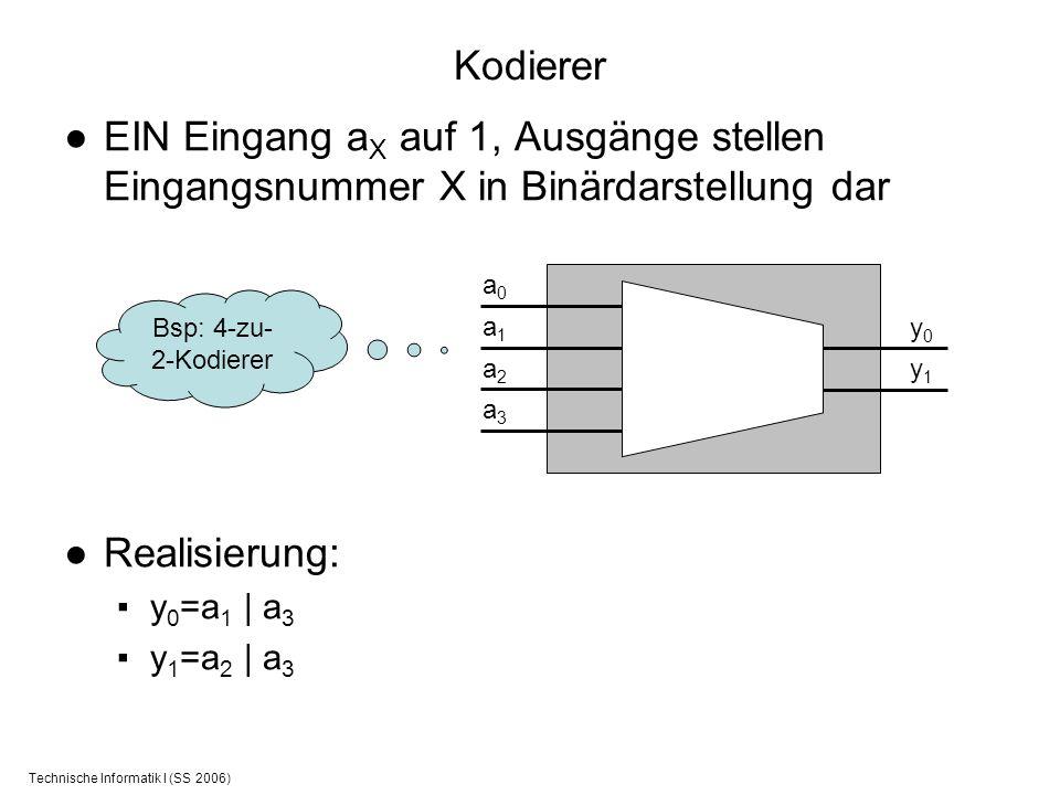 Technische Informatik I (SS 2006) Dekodierer Ein Ausgang y X wird gemäß Eingang in Binärdarstellung auf 1 gesetzt Realisierung: y 0 = ¬a 0 & ¬a 1 y 1 = a 0 & ¬a 1 y 2 = ¬a 0 & a 1 y 3 = a 0 & a 1 Bsp: 2-zu- 4- Dekodierer a0a0 a1a1 y0y0 y1y1 y2y2 y3y3