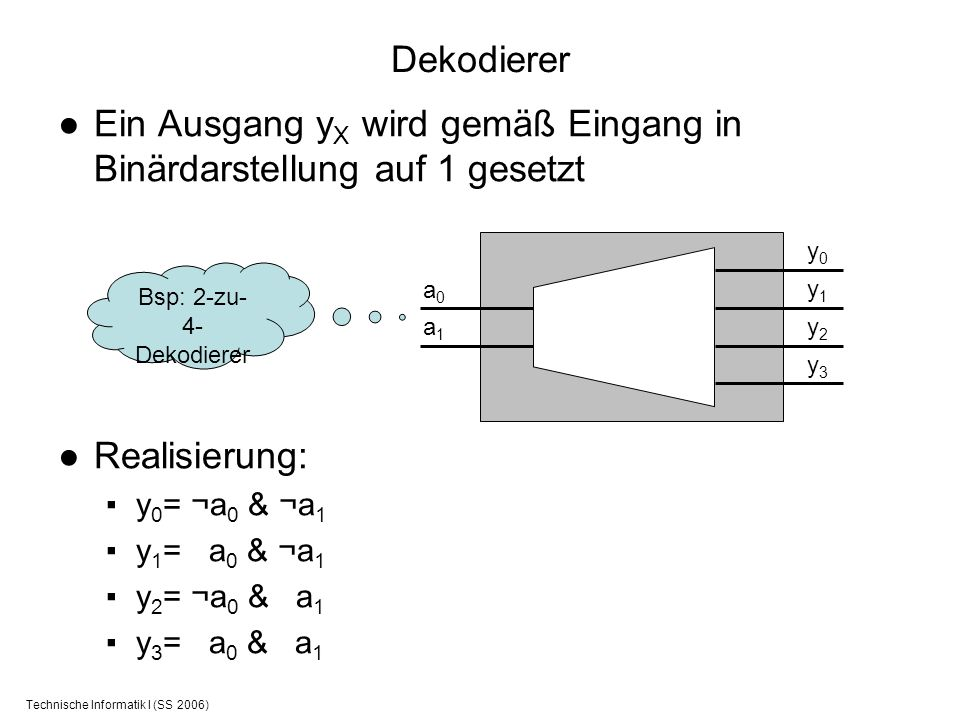 Technische Informatik I (SS 2006) Zusammenfassung Basis-Flip-Flop (FF) merkt sich Zustand (latch) zu beliebiger Zeit Nachteile: Nicht synchron Undefinierte Zustände möglich Getaktetes RS-FF übernimmt nur bei C=1 Master-Slave-FF übernimmt bei C=1, Bis C=(10) Zustandsänderung möglich Ab C=0 Eingang eingefroren, Slave gibt übernommenen Zustand an Ausgang