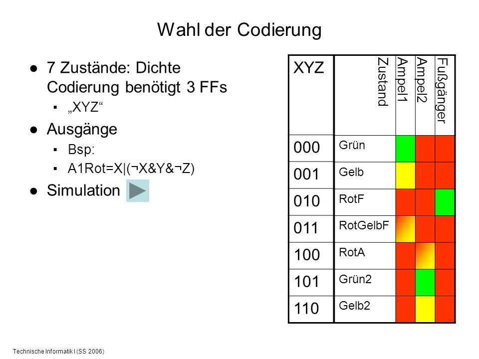 Technische Informatik I (SS 2006) Wahl der Codierung 7 Zustände: Dichte Codierung benötigt 3 FFs XYZ Ausgänge Bsp: A1Rot=X|(¬X&Y&¬Z) Simulation Zustan