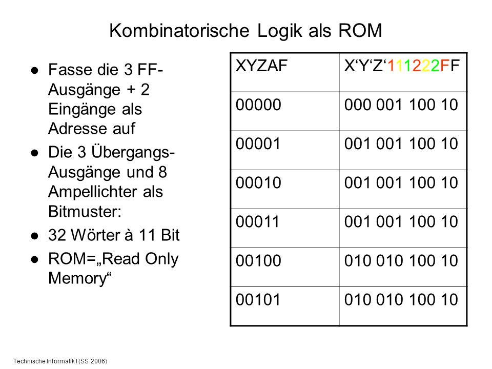 Technische Informatik I (SS 2006) Kombinatorische Logik als ROM Fasse die 3 FF- Ausgänge + 2 Eingänge als Adresse auf Die 3 Übergangs- Ausgänge und 8