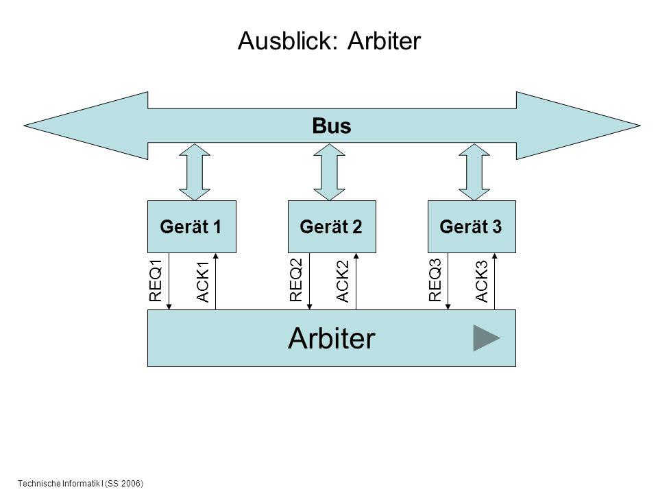 Technische Informatik I (SS 2006) Ausblick: Arbiter Bus Gerät 1Gerät 3Gerät 2 Arbiter REQ1 ACK1REQ2 ACK2 REQ3 ACK3