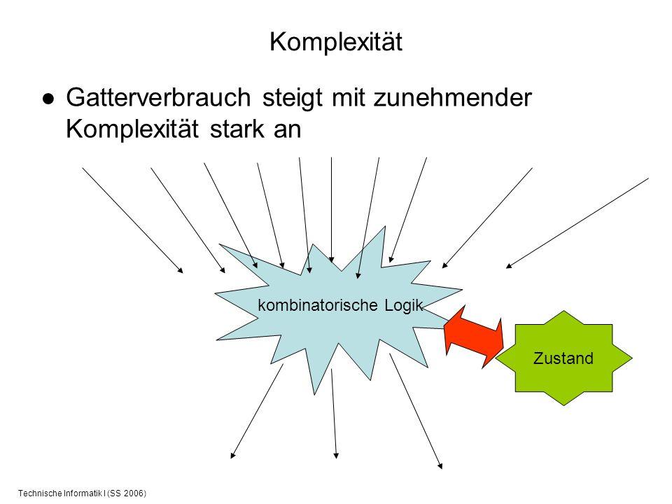 Technische Informatik I (SS 2006) Können Zustände speichern Ursprüngliches Problem: Vereinfachung von Schaltnetzen