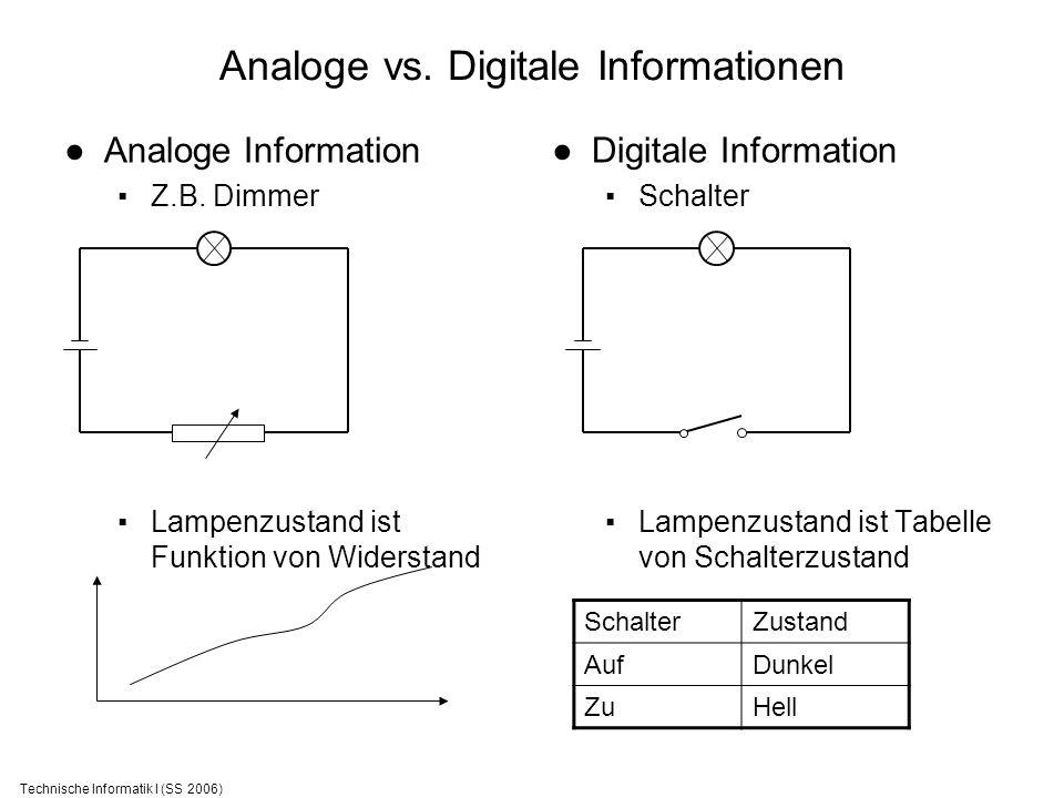 Technische Informatik I (SS 2006) Digitale Information Schalter Lampenzustand ist Tabelle von Schalterzustand Analoge vs. Digitale Informationen Analo