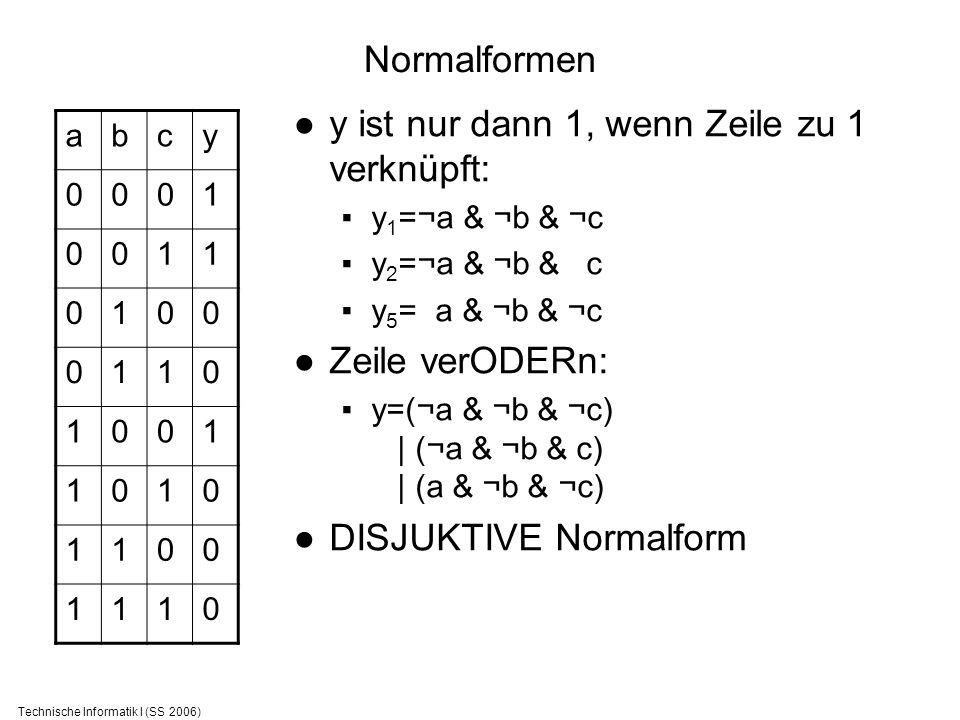 Technische Informatik I (SS 2006) Normalformen y ist nur dann 1, wenn Zeile zu 1 verknüpft: y 1 =¬a & ¬b & ¬c y 2 =¬a & ¬b & c y 5 = a & ¬b & ¬c Zeile