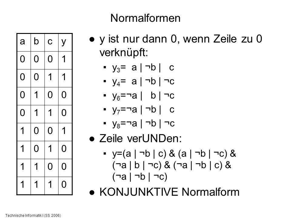 Technische Informatik I (SS 2006) y ist nur dann 0, wenn Zeile zu 0 verknüpft: y 3 = a | ¬b | c y 4 = a | ¬b | ¬c y 6 =¬a | b | ¬c y 7 =¬a | ¬b | c y