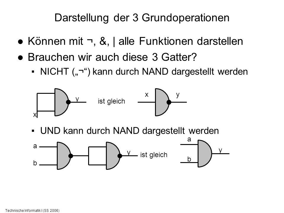 Technische Informatik I (SS 2006) Darstellung der 3 Grundoperationen Können mit ¬, &, | alle Funktionen darstellen Brauchen wir auch diese 3 Gatter? N