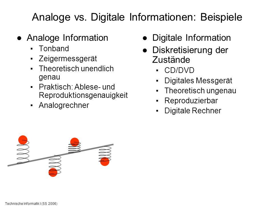 Technische Informatik I (SS 2006) Analoge Information Tonband Zeigermessgerät Theoretisch unendlich genau Praktisch: Ablese- und Reproduktionsgenauigk