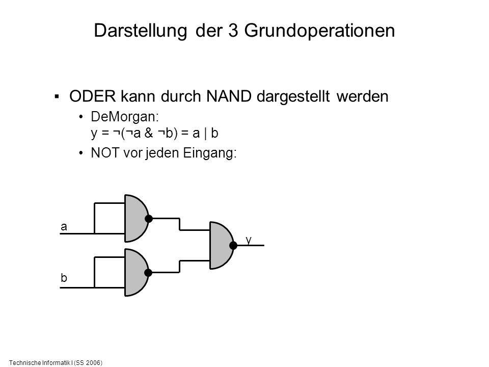 Technische Informatik I (SS 2006) Darstellung der 3 Grundoperationen ODER kann durch NAND dargestellt werden DeMorgan: y = ¬(¬a & ¬b) = a | b NOT vor