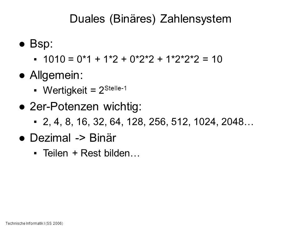 Technische Informatik I (SS 2006) Duales (Binäres) Zahlensystem Bsp: 1010 = 0*1 + 1*2 + 0*2*2 + 1*2*2*2 = 10 Allgemein: Wertigkeit = 2 Stelle-1 2er-Po