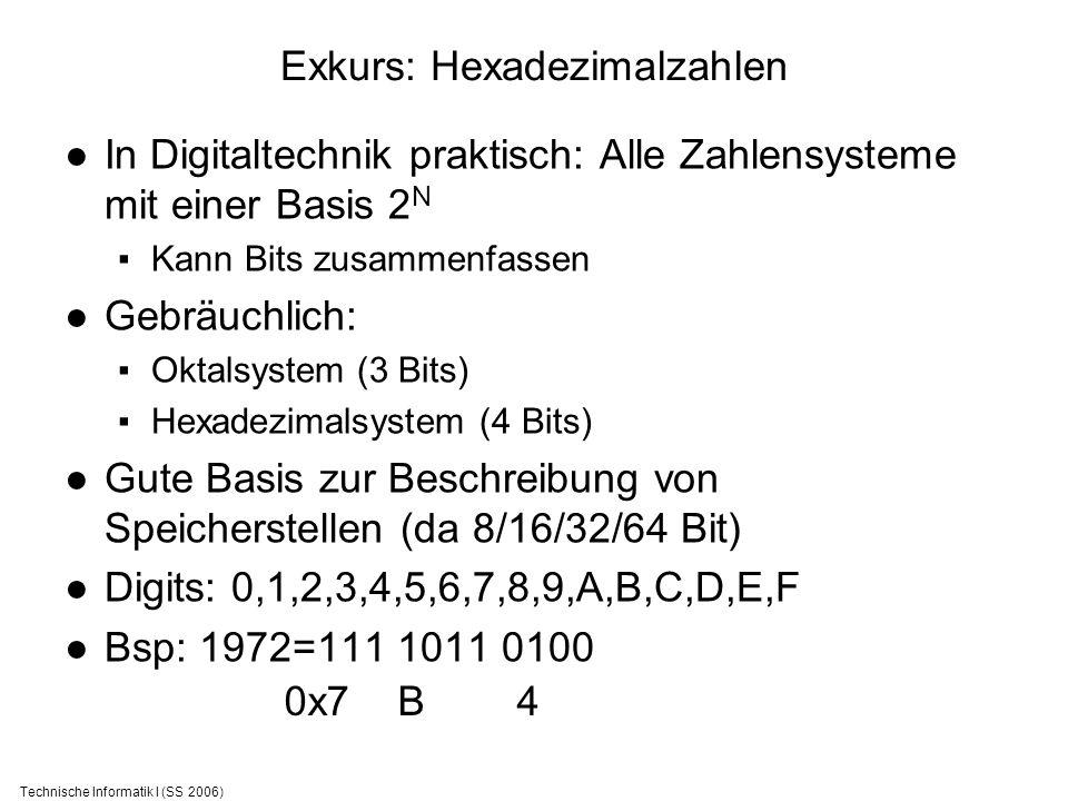 Technische Informatik I (SS 2006) Exkurs: Hexadezimalzahlen In Digitaltechnik praktisch: Alle Zahlensysteme mit einer Basis 2 N Kann Bits zusammenfass
