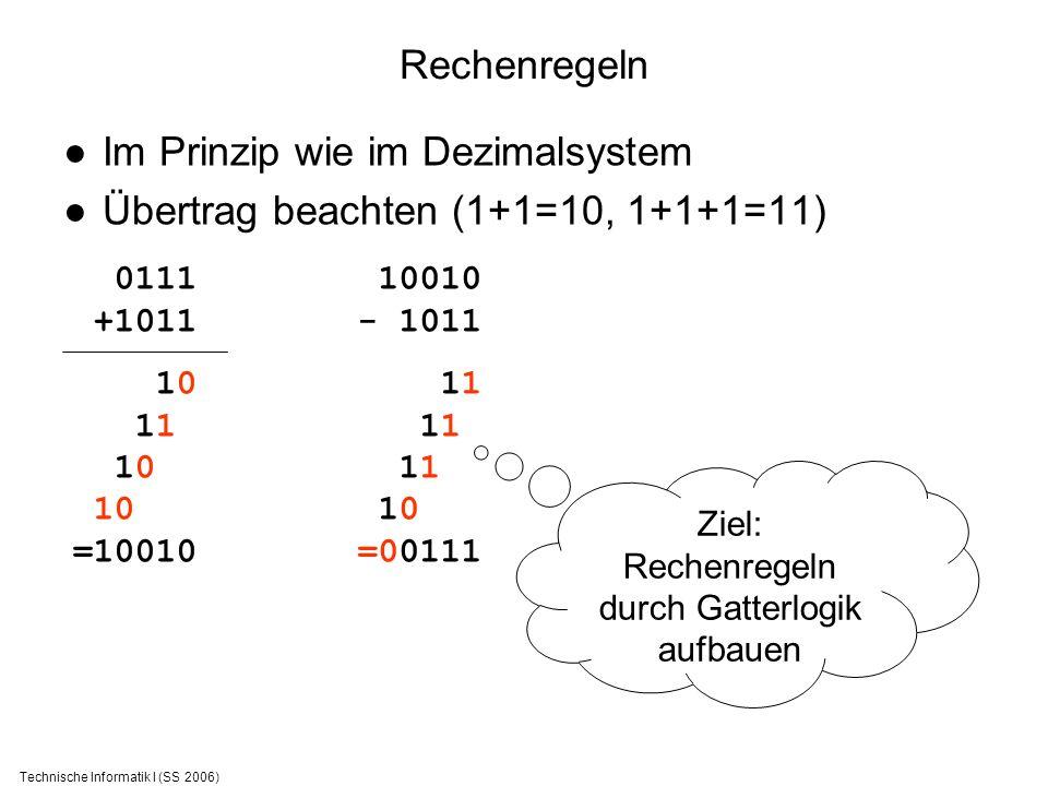Technische Informatik I (SS 2006) Rechenregeln Im Prinzip wie im Dezimalsystem Übertrag beachten (1+1=10, 1+1+1=11) 0111 +1011 10 11 10 10 =10010 Ziel