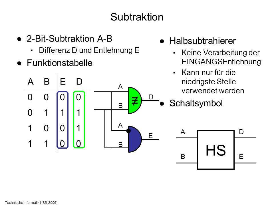 Technische Informatik I (SS 2006) Subtraktion 2-Bit-Subtraktion A-B Differenz D und Entlehnung E Funktionstabelle ABED 0000 0111 1001 1100 A B D Halbs