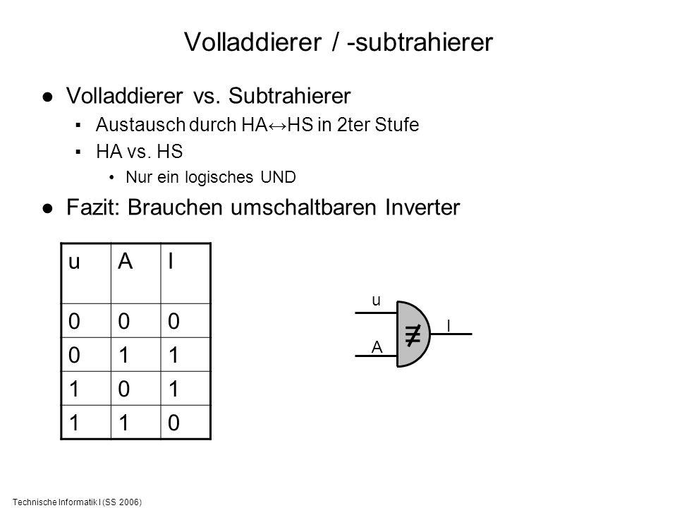 Technische Informatik I (SS 2006) Volladdierer / -subtrahierer Volladdierer vs. Subtrahierer Austausch durch HAHS in 2ter Stufe HA vs. HS Nur ein logi