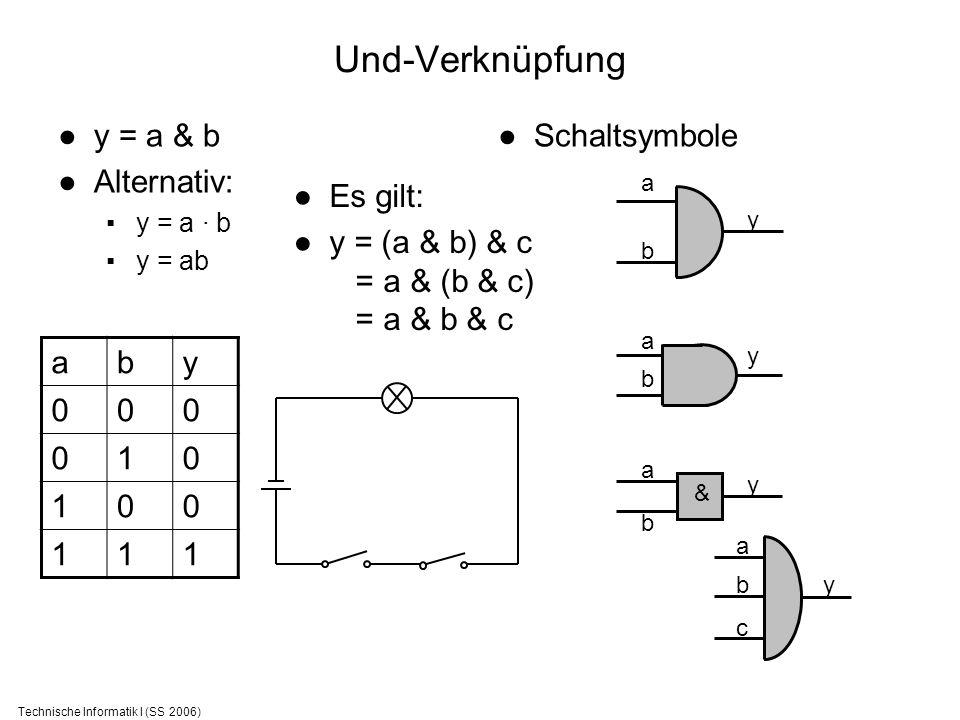 Technische Informatik I (SS 2006) y ist nur dann 0, wenn Zeile zu 0 verknüpft: y 3 = a | ¬b | c y 4 = a | ¬b | ¬c y 6 =¬a | b | ¬c y 7 =¬a | ¬b | c y 8 =¬a | ¬b | ¬c Zeile verUNDen: y=(a | ¬b | c) & (a | ¬b | ¬c) & (¬a | b | ¬c) & (¬a | ¬b | c) & (¬a | ¬b | ¬c) KONJUNKTIVE Normalform Normalformen abcy 0001 0011 0100 0110 1001 1010 1100 1110