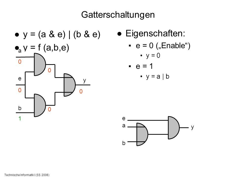 Technische Informatik I (SS 2006) Gatterschaltungen y = (a & e) | (b & e) y = f (a,b,e) Ziel: Implementierung von f zu einfach wie möglich Kosten Gatterlaufzeit (Geschwindigkeit) y = (a | b) & e eabeab y abeabe y a b e y