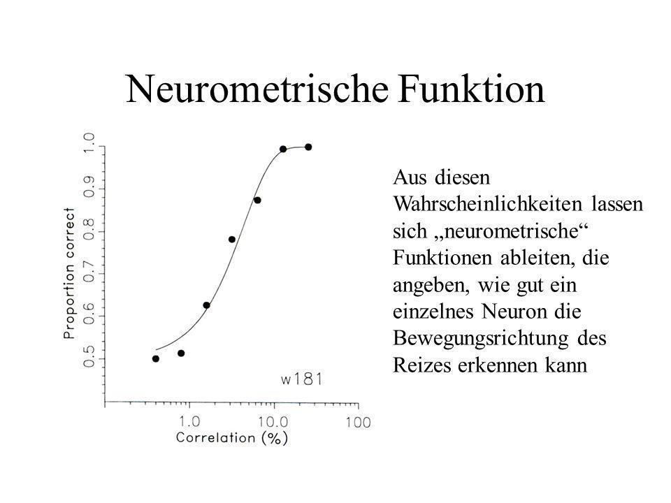 Neurometrische Funktion Aus diesen Wahrscheinlichkeiten lassen sich neurometrische Funktionen ableiten, die angeben, wie gut ein einzelnes Neuron die