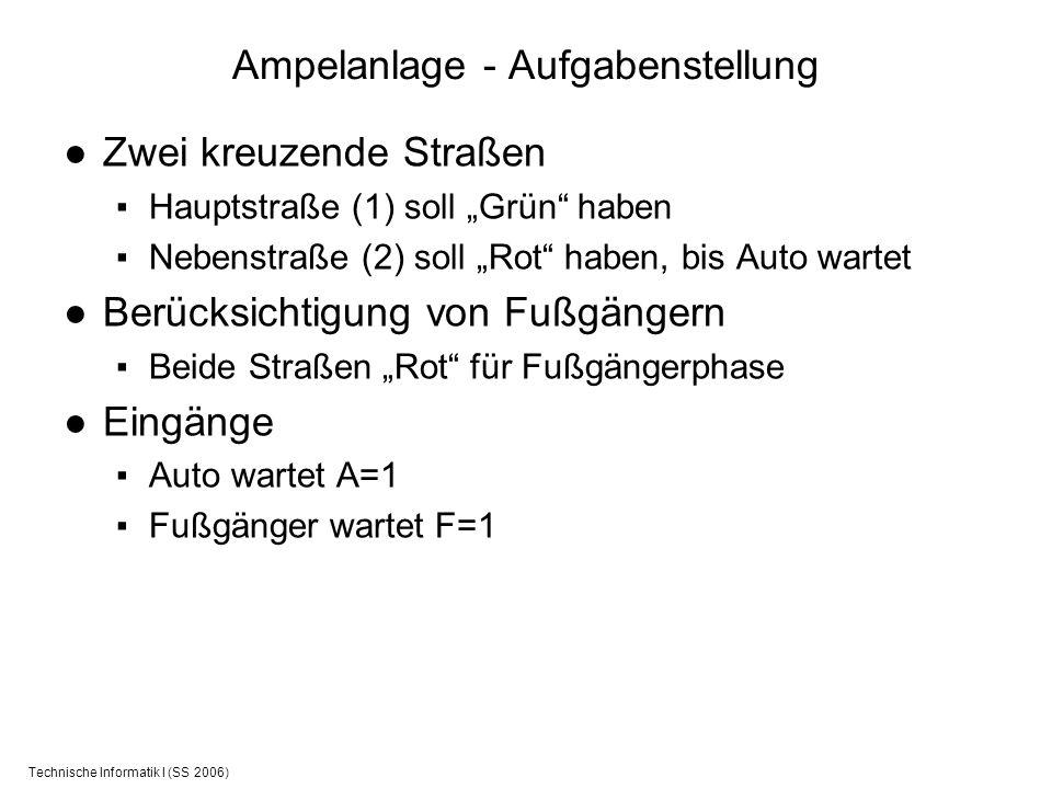 Technische Informatik I (SS 2006) Ampelanlage - Aufgabenstellung Zwei kreuzende Straßen Hauptstraße (1) soll Grün haben Nebenstraße (2) soll Rot haben