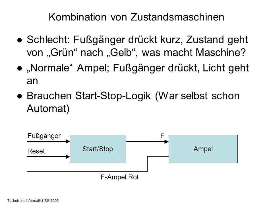 Technische Informatik I (SS 2006) Kombination von Zustandsmaschinen Schlecht: Fußgänger drückt kurz, Zustand geht von Grün nach Gelb, was macht Maschi