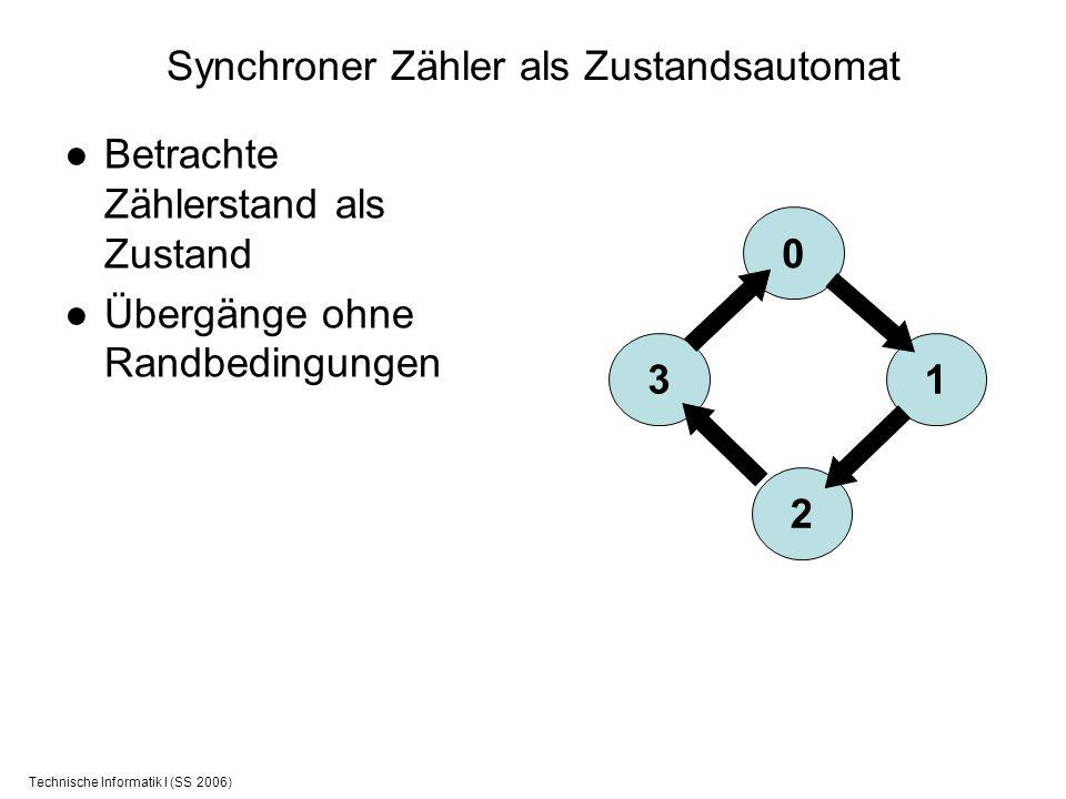 Technische Informatik I (SS 2006) Synchroner Zähler als Zustandsautomat Betrachte Zählerstand als Zustand Übergänge ohne Randbedingungen 0 31 2