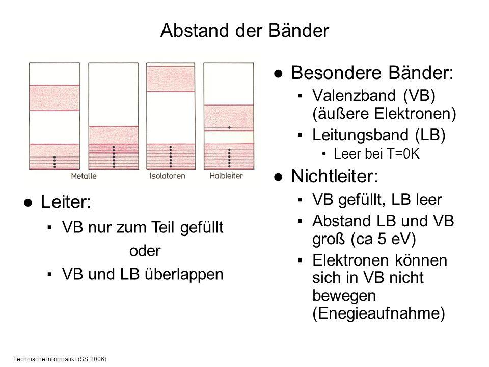 Technische Informatik I (SS 2006) Abstand der Bänder Besondere Bänder: Valenzband (VB) (äußere Elektronen) Leitungsband (LB) Leer bei T=0K Nichtleiter