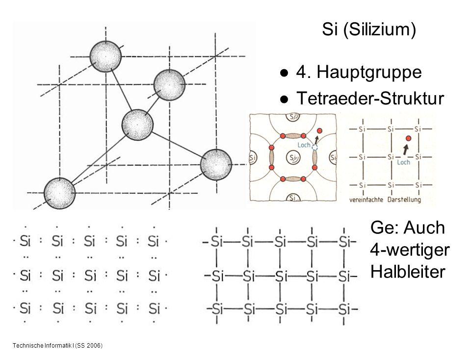 Technische Informatik I (SS 2006) Si (Silizium) 4. Hauptgruppe Tetraeder-Struktur Ge: Auch 4-wertiger Halbleiter