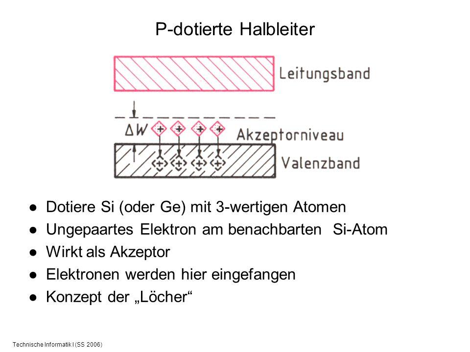 Technische Informatik I (SS 2006) P-dotierte Halbleiter Dotiere Si (oder Ge) mit 3-wertigen Atomen Ungepaartes Elektron am benachbarten Si-Atom Wirkt