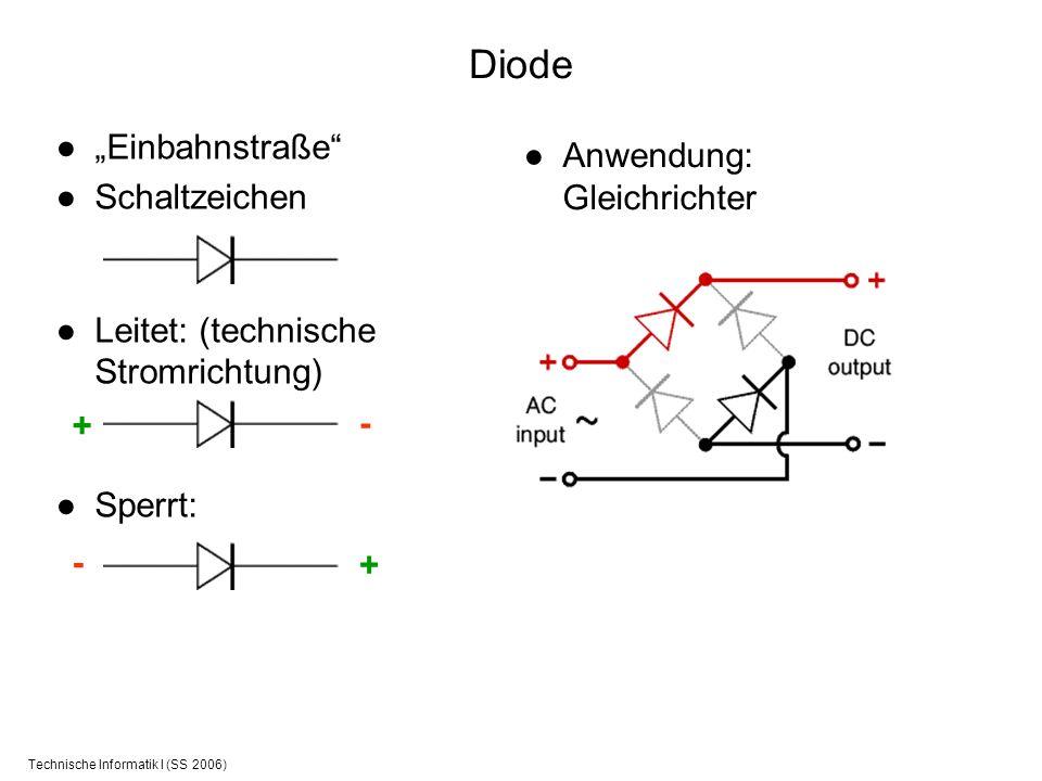 Technische Informatik I (SS 2006) Diode Einbahnstraße Schaltzeichen Leitet: (technische Stromrichtung) Sperrt: + - + - Anwendung: Gleichrichter