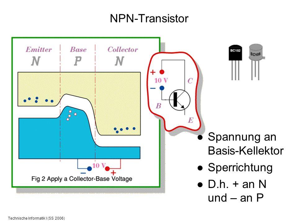 Technische Informatik I (SS 2006) NPN-Transistor Spannung an Basis-Kellektor Sperrichtung D.h. + an N und – an P