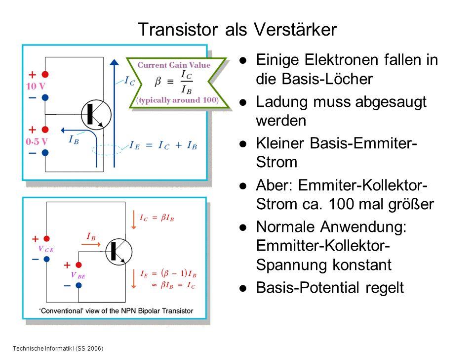 Technische Informatik I (SS 2006) Transistor als Verstärker Einige Elektronen fallen in die Basis-Löcher Ladung muss abgesaugt werden Kleiner Basis-Em
