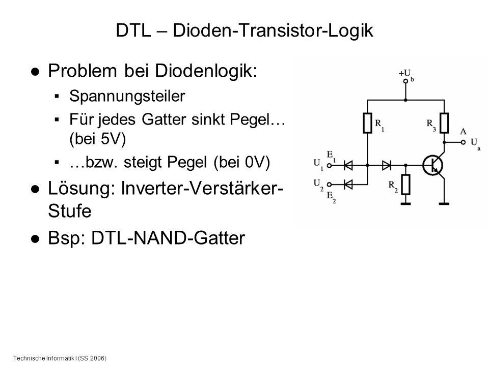 Technische Informatik I (SS 2006) DTL – Dioden-Transistor-Logik Problem bei Diodenlogik: Spannungsteiler Für jedes Gatter sinkt Pegel… (bei 5V) …bzw.
