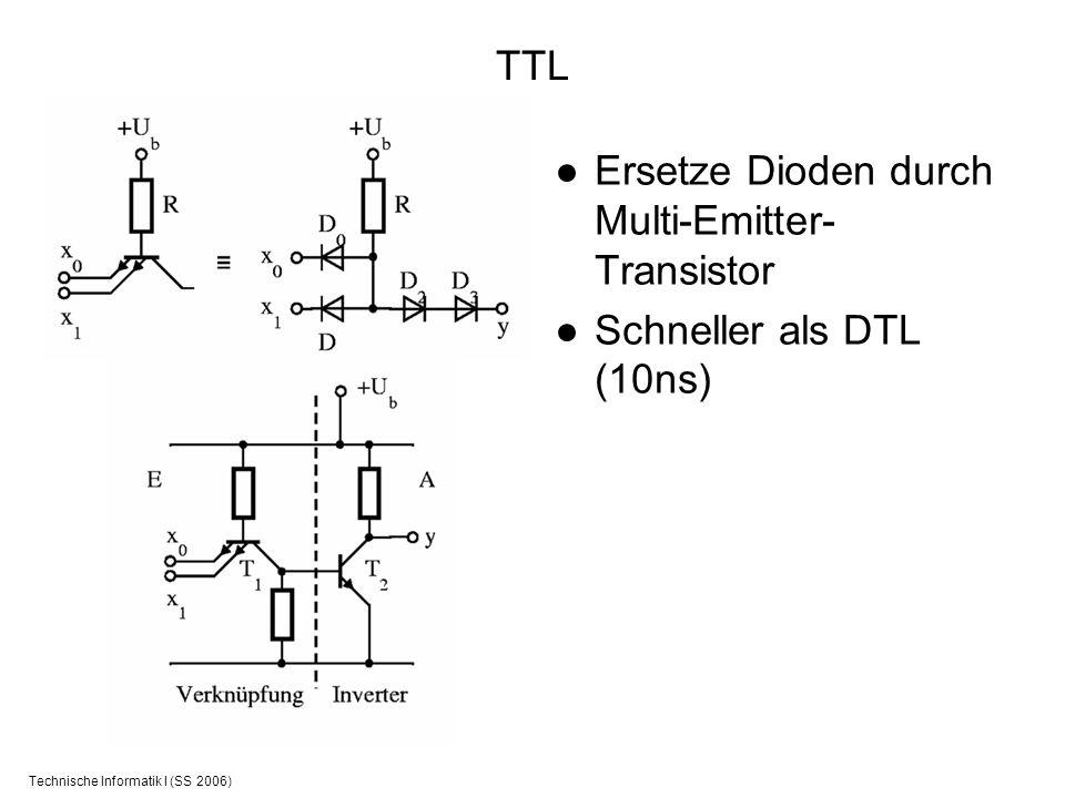 Technische Informatik I (SS 2006) TTL Ersetze Dioden durch Multi-Emitter- Transistor Schneller als DTL (10ns)