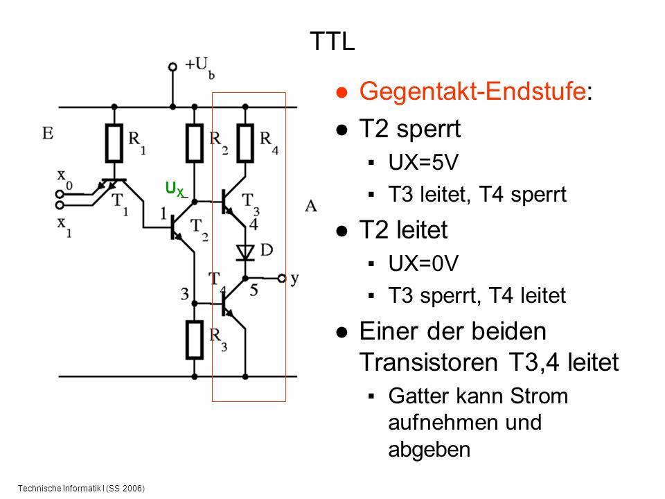 Technische Informatik I (SS 2006) TTL Gegentakt-Endstufe: T2 sperrt UX=5V T3 leitet, T4 sperrt T2 leitet UX=0V T3 sperrt, T4 leitet Einer der beiden T