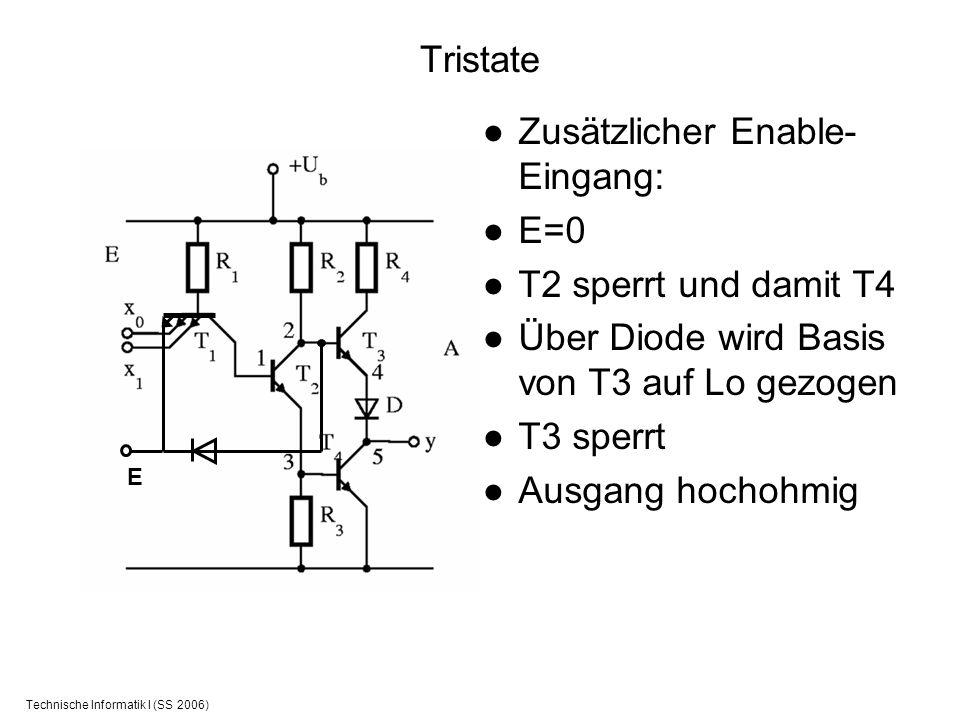 Technische Informatik I (SS 2006) Tristate E Zusätzlicher Enable- Eingang: E=0 T2 sperrt und damit T4 Über Diode wird Basis von T3 auf Lo gezogen T3 s