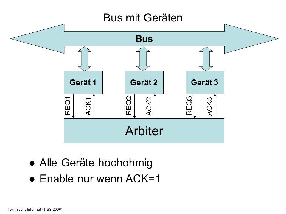 Technische Informatik I (SS 2006) Bus mit Geräten Bus Gerät 1Gerät 3Gerät 2 Arbiter REQ1 ACK1REQ2 ACK2 REQ3 ACK3 Alle Geräte hochohmig Enable nur wenn