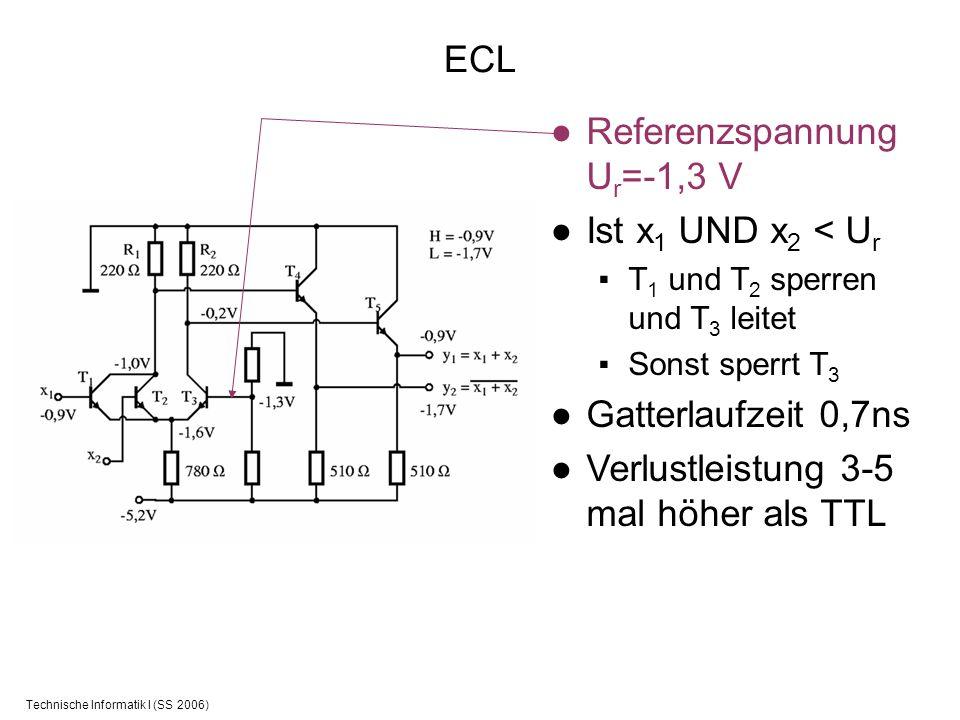 Technische Informatik I (SS 2006) ECL Referenzspannung U r =-1,3 V Ist x 1 UND x 2 < U r T 1 und T 2 sperren und T 3 leitet Sonst sperrt T 3 Gatterlau