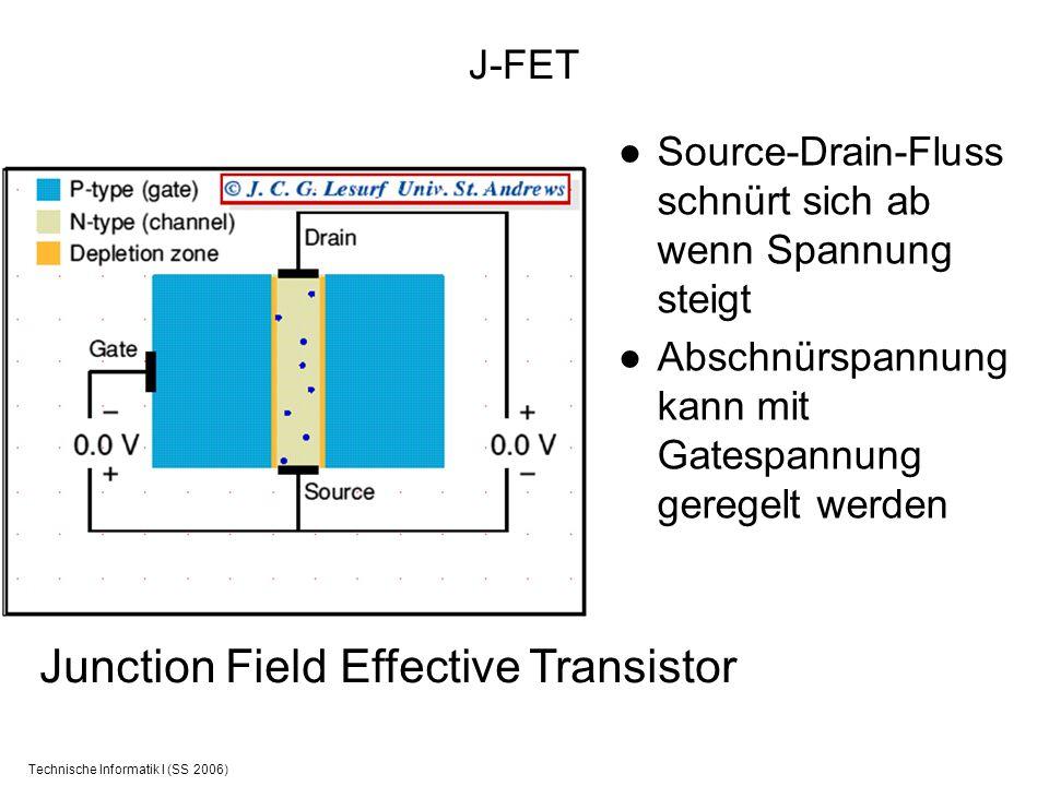 Technische Informatik I (SS 2006) J-FET Source-Drain-Fluss schnürt sich ab wenn Spannung steigt Abschnürspannung kann mit Gatespannung geregelt werden