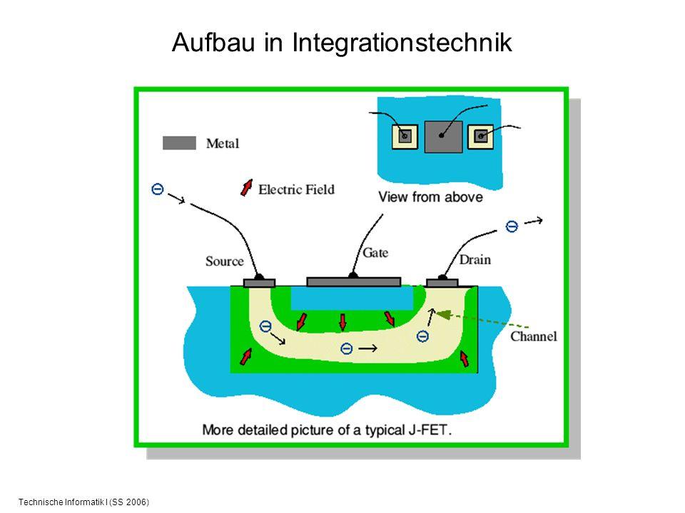 Technische Informatik I (SS 2006) Aufbau in Integrationstechnik