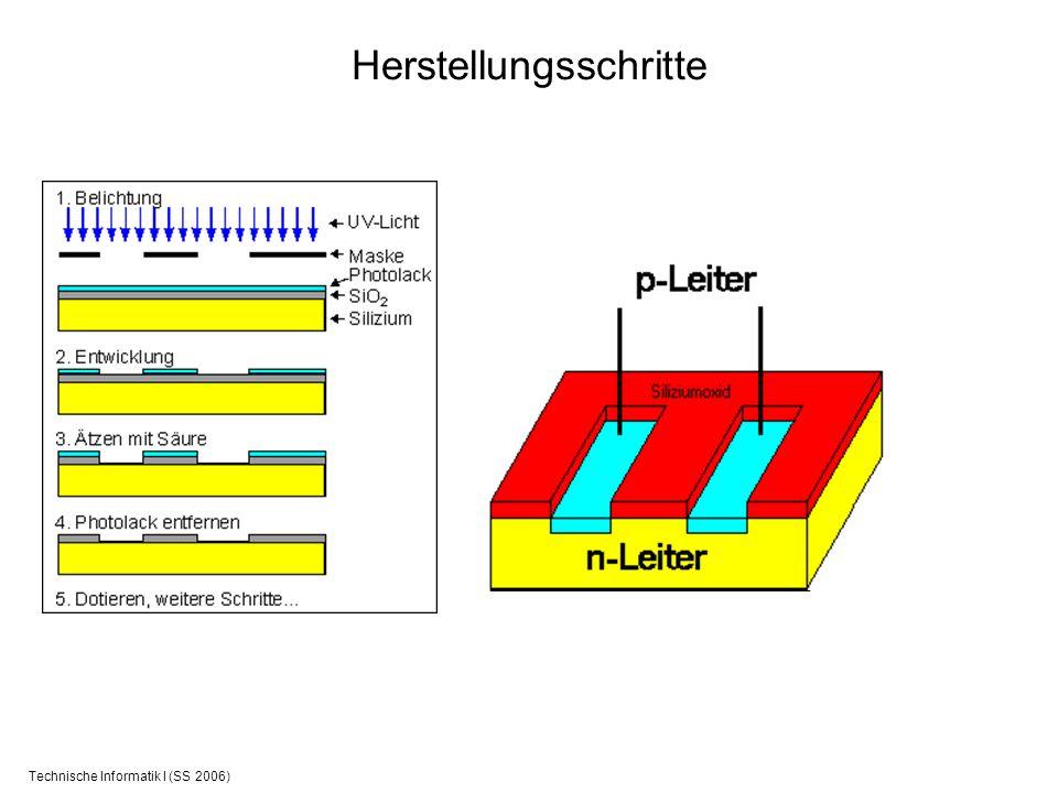 Technische Informatik I (SS 2006) Herstellungsschritte