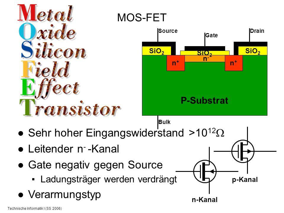 Technische Informatik I (SS 2006) MOS-FET P-Substrat n-n- n+n+ n+n+ SiO 2 SourceDrain Gate Bulk Sehr hoher Eingangswiderstand >10 12 Leitender n - -Ka