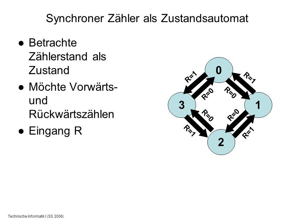 Technische Informatik I (SS 2006) Synchroner Zähler als Zustandsautomat Betrachte Zählerstand als Zustand Möchte Vorwärts- und Rückwärtszählen Eingang