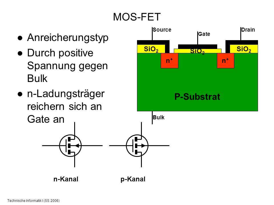 Technische Informatik I (SS 2006) MOS-FET P-Substrat n+n+ n+n+ SiO 2 SourceDrain Gate Bulk Anreicherungstyp Durch positive Spannung gegen Bulk n-Ladun