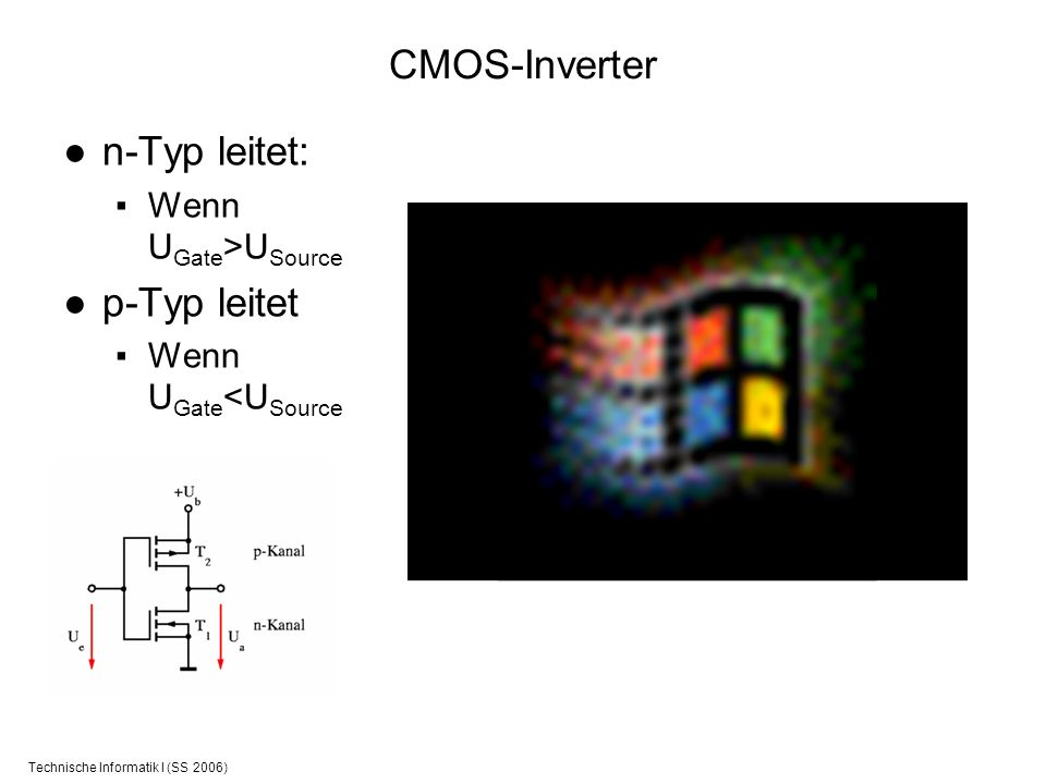 Technische Informatik I (SS 2006) CMOS-Inverter n-Typ leitet: Wenn U Gate >U Source p-Typ leitet Wenn U Gate <U Source