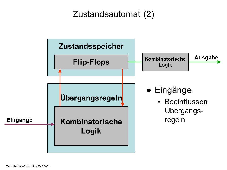 Technische Informatik I (SS 2006) Zustandsautomat (2) Eingänge Beeinflussen Übergangs- regeln Zustandsspeicher 0, 1, 2, 3 Flip-Flops Übergangsregeln W