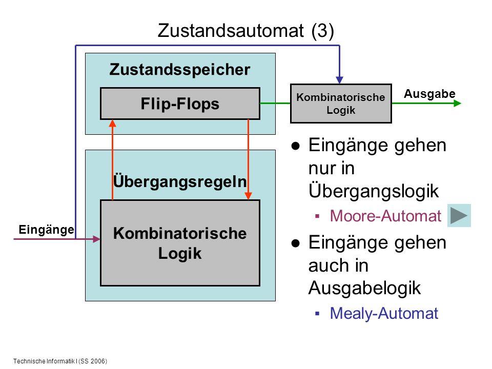 Technische Informatik I (SS 2006) Zustandsautomat (3) Eingänge gehen nur in Übergangslogik Moore-Automat Eingänge gehen auch in Ausgabelogik Mealy-Aut