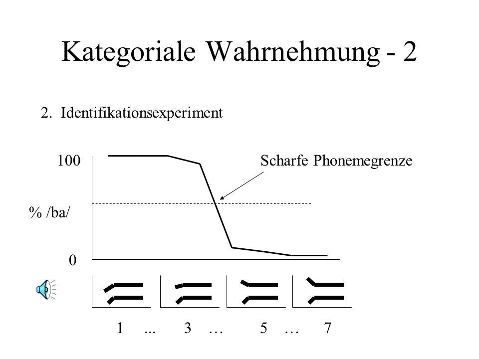 Kategoriale Wahrnehmung - 1 1. Kontinuum zwischen zwei Lauten. 1... 3 …5…7 /ba/ - /da/