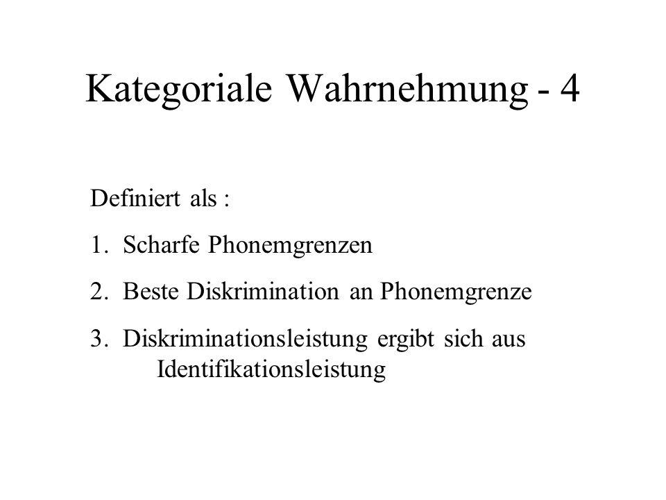 Kategoriale Wahrnehmung - 3 2. Diskriminationsexperiment 1... 3 … 5 … 7 % difft 100 0 1 versus 3 Beste Unterscheidung
