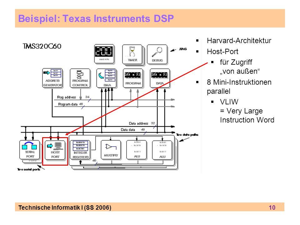 Technische Informatik I (SS 2006) 10 Beispiel: Texas Instruments DSP Harvard-Architektur Host-Port für Zugriff von außen 8 Mini-Instruktionen parallel