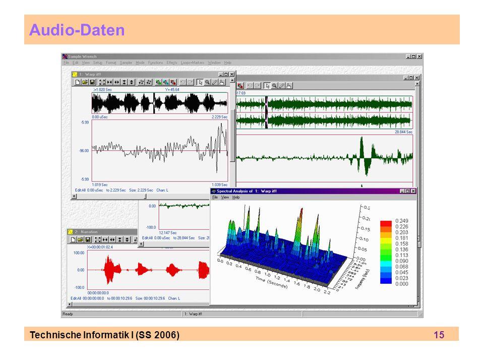 Technische Informatik I (SS 2006) 15 Audio-Daten